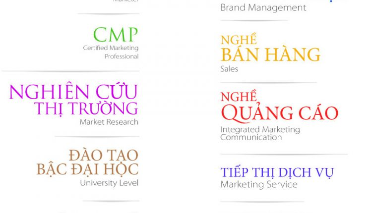 Chuan-nghe-Marketing-16814