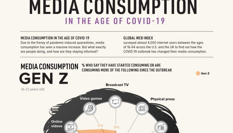 Headline COVID-Media-Habits-Trust-and-Subscription_Master-v2 (3)